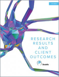 brainrx results report cover